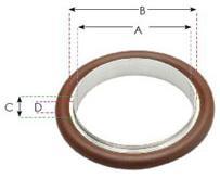 111925 - ISO 80 Centering Ring (Viton Alu)