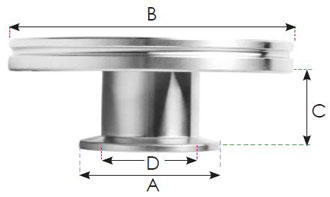 KF25 - ISO63 Tubulated Reducers - flanges