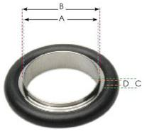 KF 25 Stainless Steel Viton - Centering Ring 111321